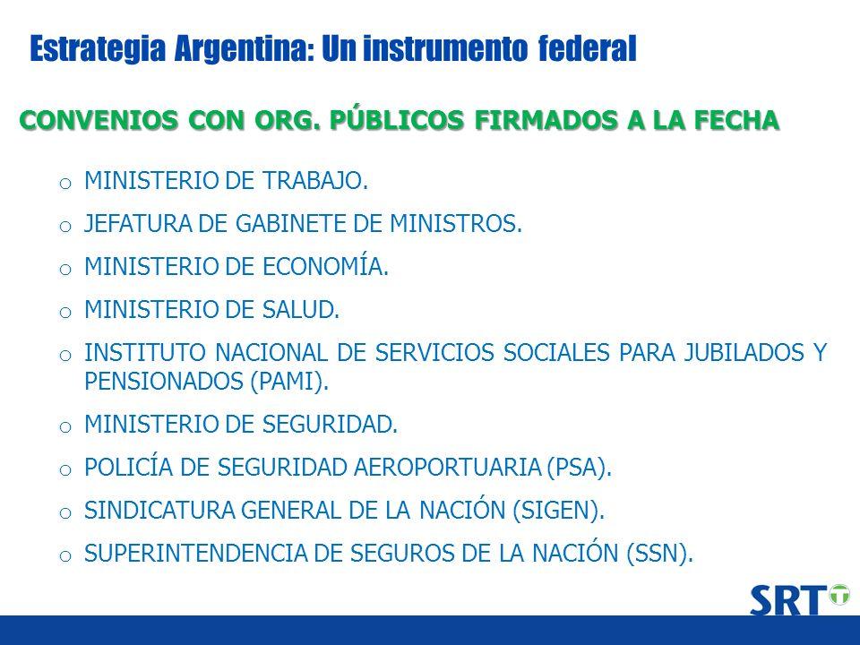 CONVENIOS CON ORG. PÚBLICOS FIRMADOS A LA FECHA