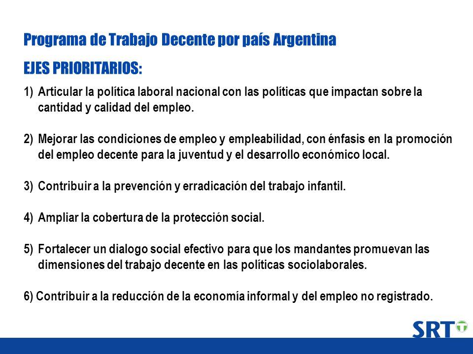 Programa de Trabajo Decente por país Argentina EJES PRIORITARIOS: