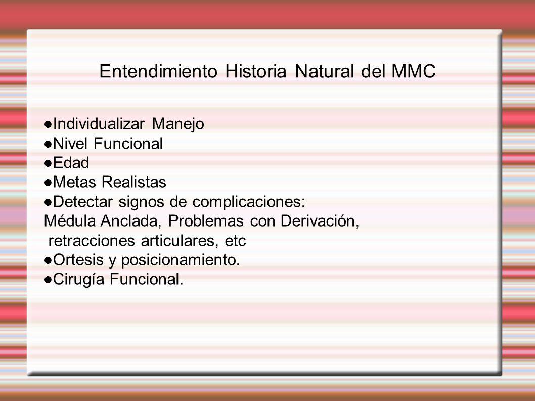 Entendimiento Historia Natural del MMC