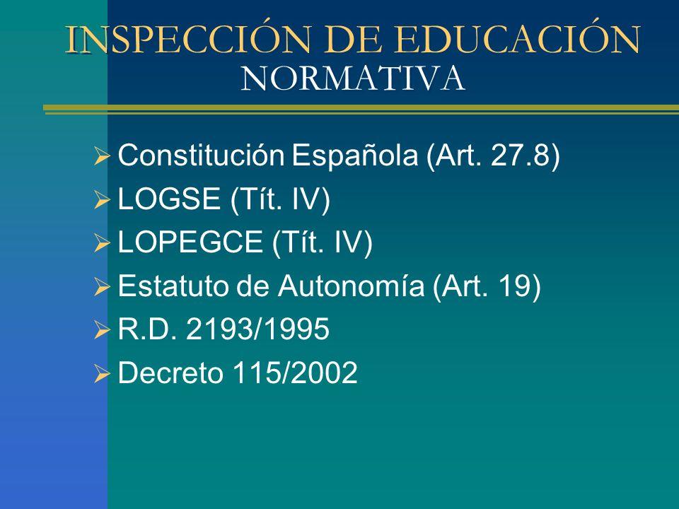 INSPECCIÓN DE EDUCACIÓN NORMATIVA