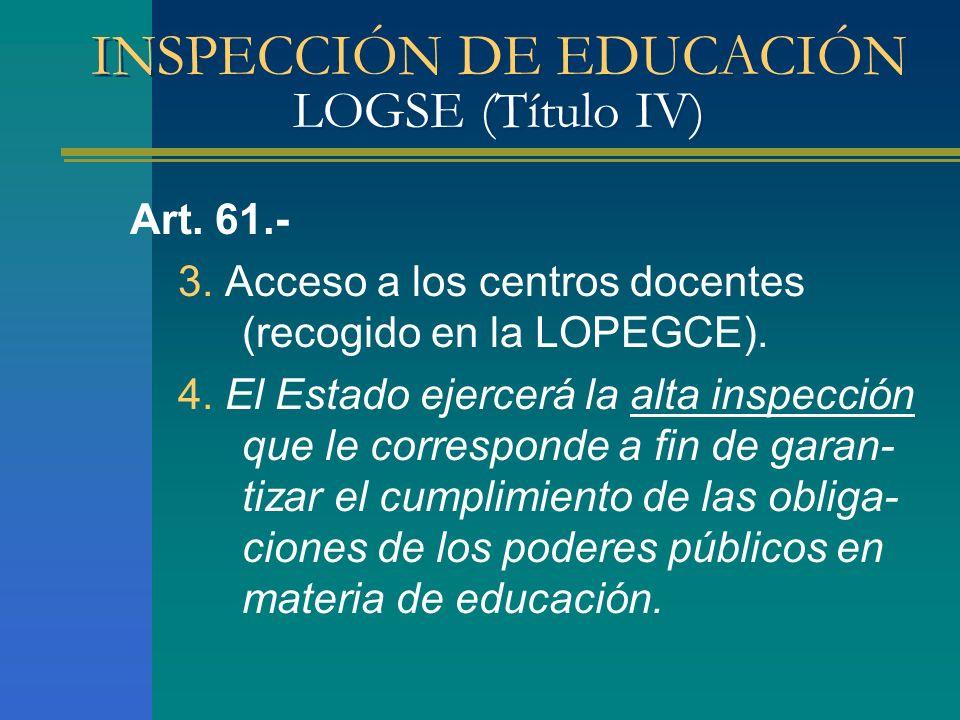 INSPECCIÓN DE EDUCACIÓN LOGSE (Título IV)