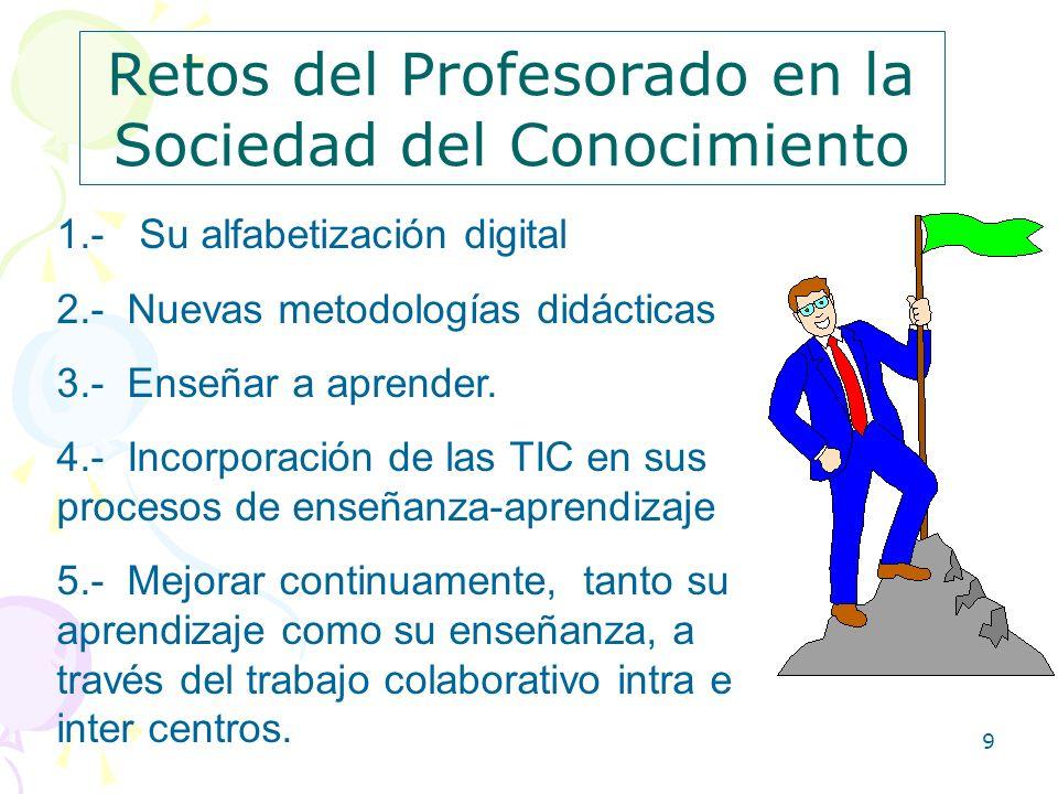 Retos del Profesorado en la Sociedad del Conocimiento