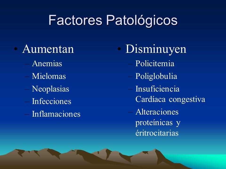 Factores Patológicos Aumentan Disminuyen Anemias Mielomas Neoplasias