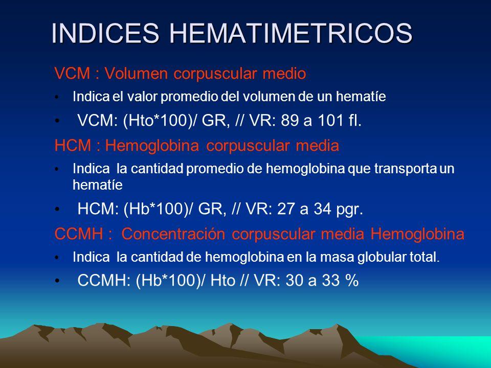 INDICES HEMATIMETRICOS