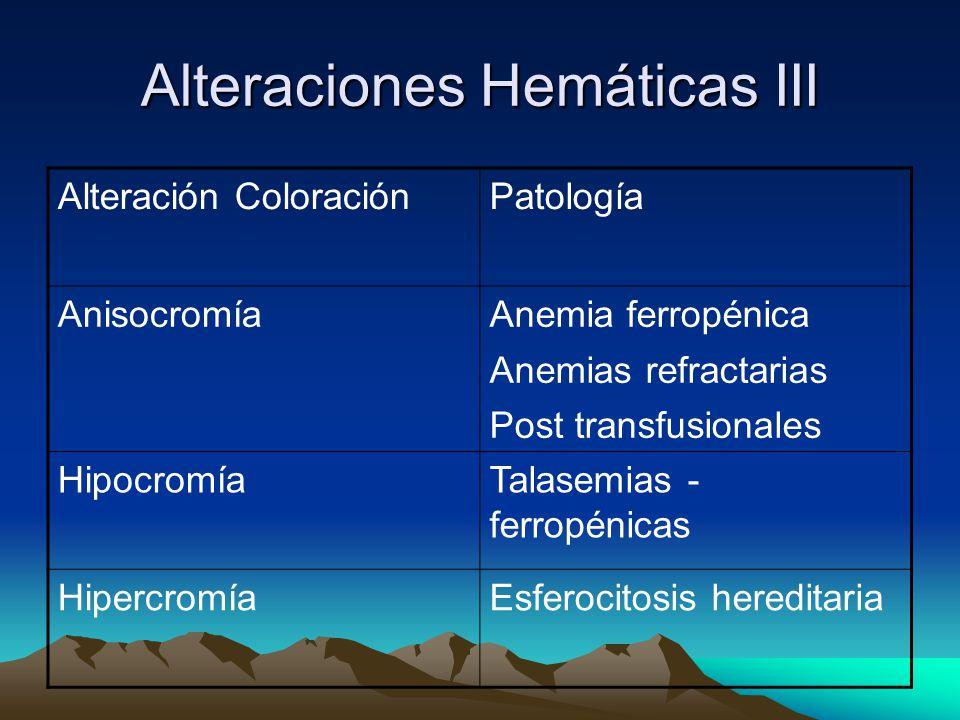 Alteraciones Hemáticas III