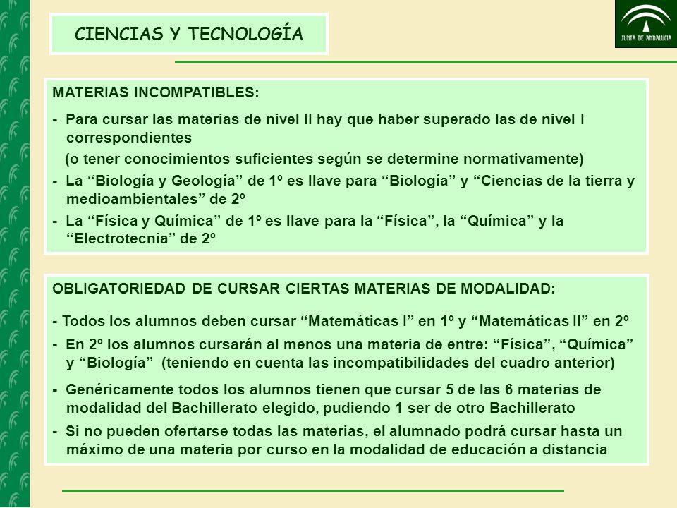 CIENCIAS Y TECNOLOGÍA MATERIAS INCOMPATIBLES:
