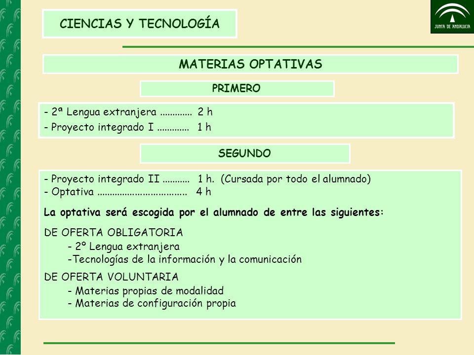 CIENCIAS Y TECNOLOGÍA MATERIAS OPTATIVAS