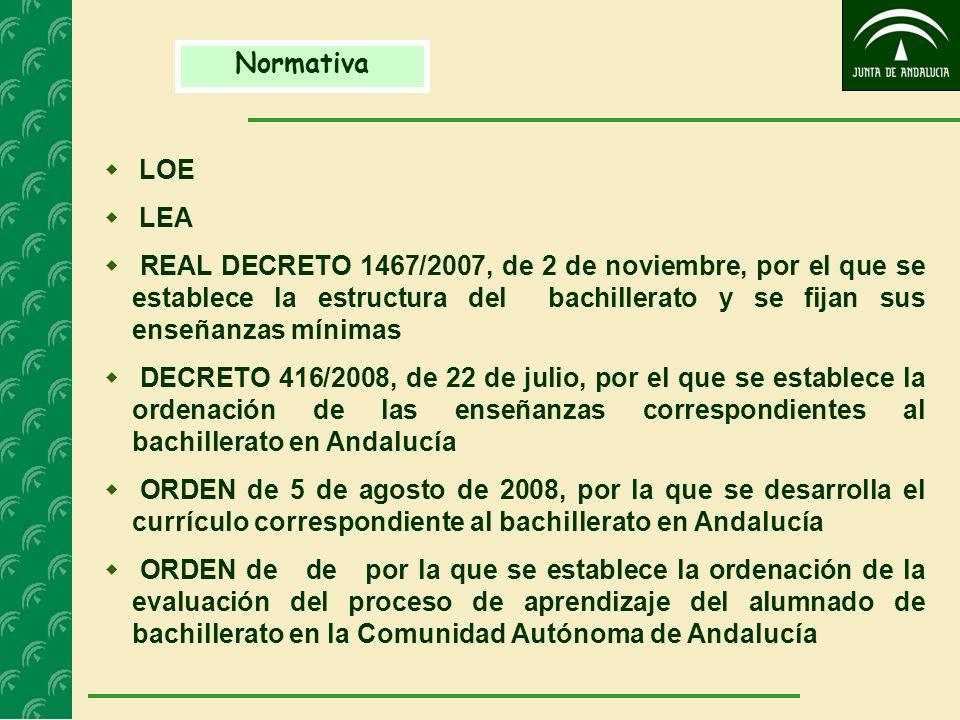 Normativa LOE. LEA.