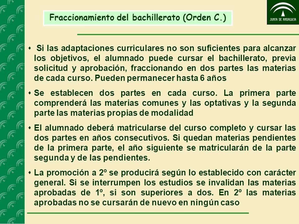 Fraccionamiento del bachillerato (Orden C.)