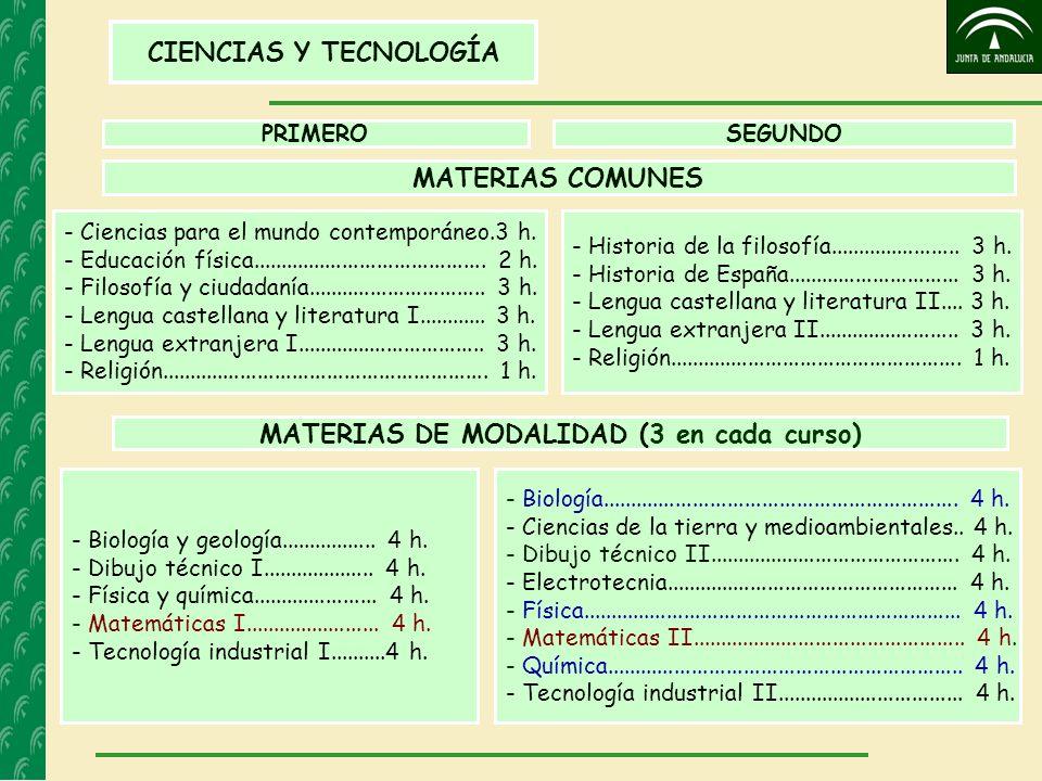 MATERIAS DE MODALIDAD (3 en cada curso)