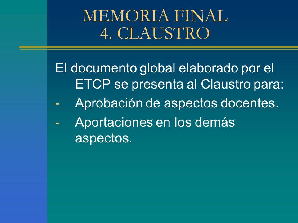 MEMORIA FINAL 4. CLAUSTRO