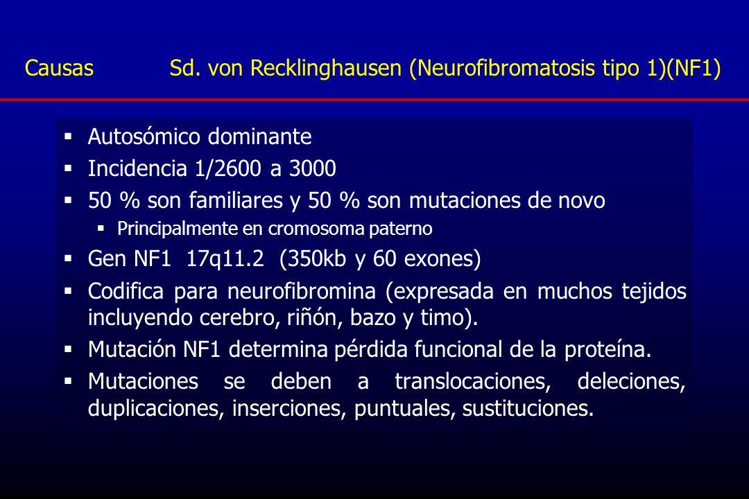 Causas Sd. von Recklinghausen (Neurofibromatosis tipo 1)(NF1)