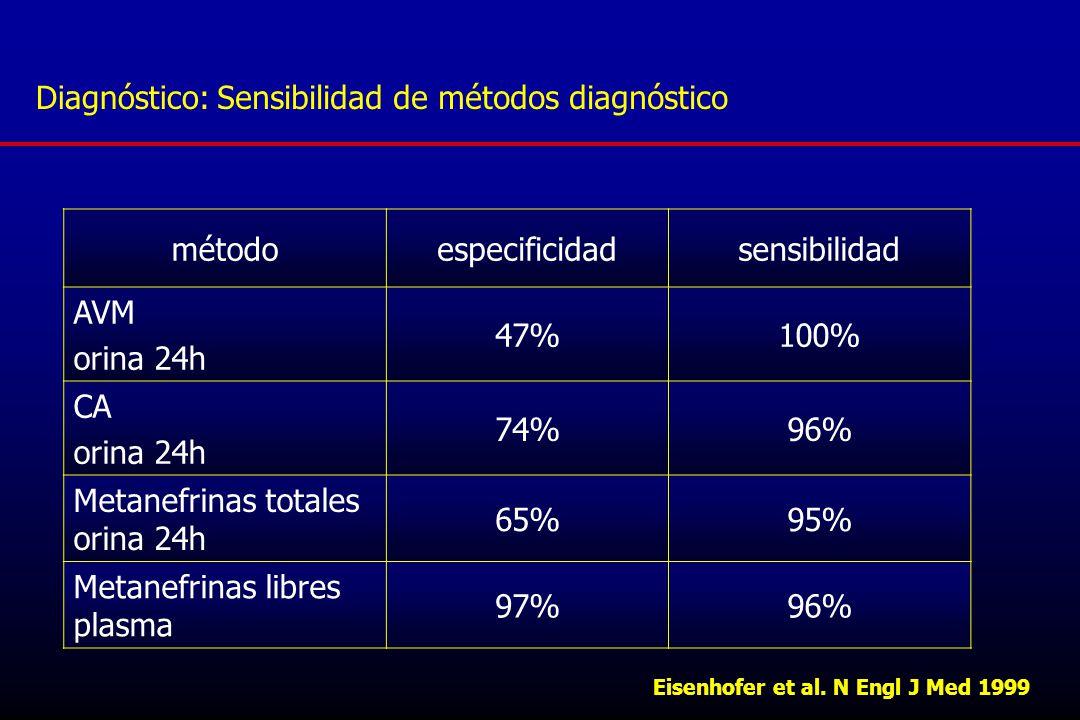 Sensibilidad de métodos diagnóstico método especificidad sensibilidad