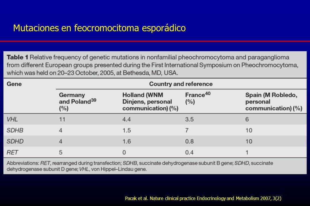Mutaciones en feocromocitoma esporádico