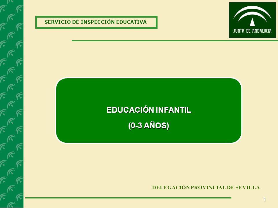 EDUCACIÓN INFANTIL (0-3 AÑOS)
