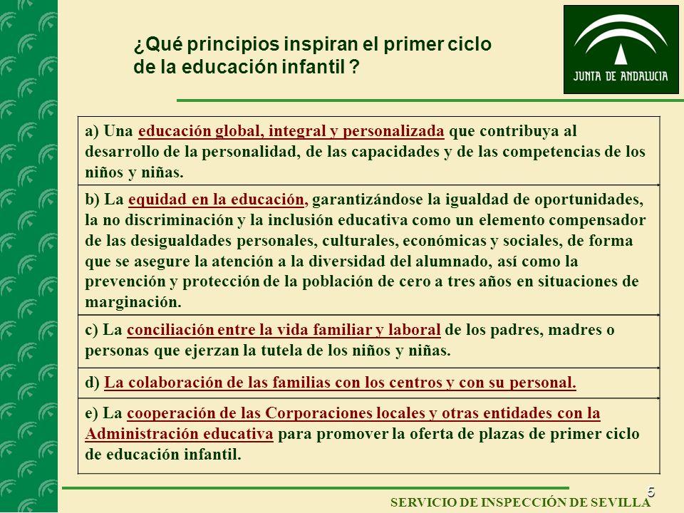 ¿Qué principios inspiran el primer ciclo de la educación infantil