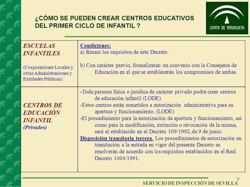 ¿CÓMO SE PUEDEN CREAR CENTROS EDUCATIVOS