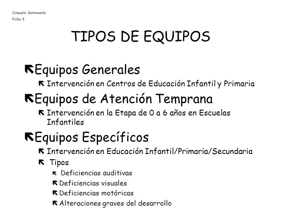 TIPOS DE EQUIPOS Equipos Generales Equipos de Atención Temprana