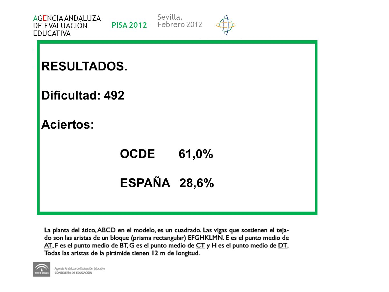 2 EJEMPLO DE ÍTEM RESULTADOS. Dificultad: 492 Aciertos: OCDE 61,0%