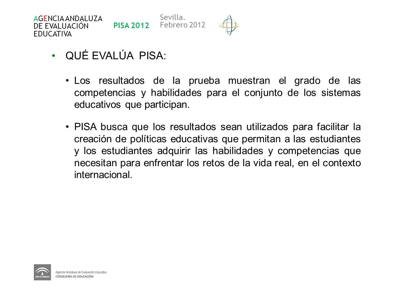 AGENCIA ANDALUZADE EVALUACIÓN. EDUCATIVA. PISA 2012. Sevilla. Febrero 2012. QUÉ EVALÚA PISA: