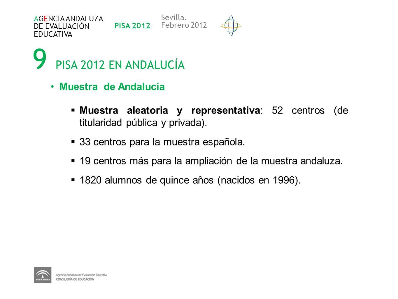 9 PISA 2012 EN ANDALUCÍA Muestra de Andalucía