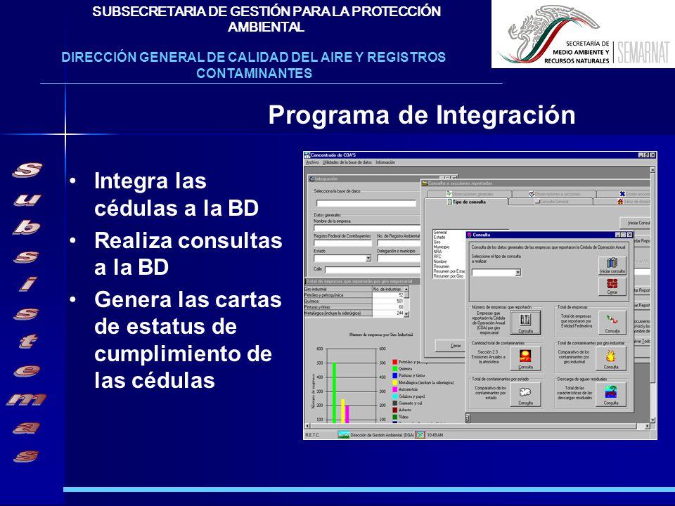 Subsistemas Programa de Integración Integra las cédulas a la BD