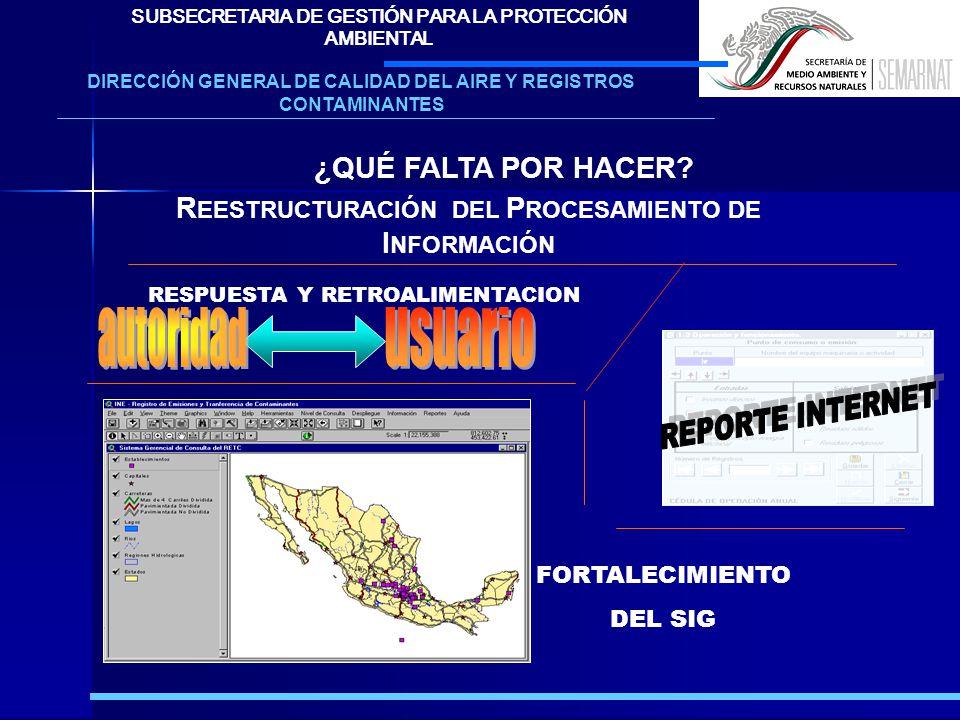 autoridad usuario REPORTE INTERNET ¿QUÉ FALTA POR HACER