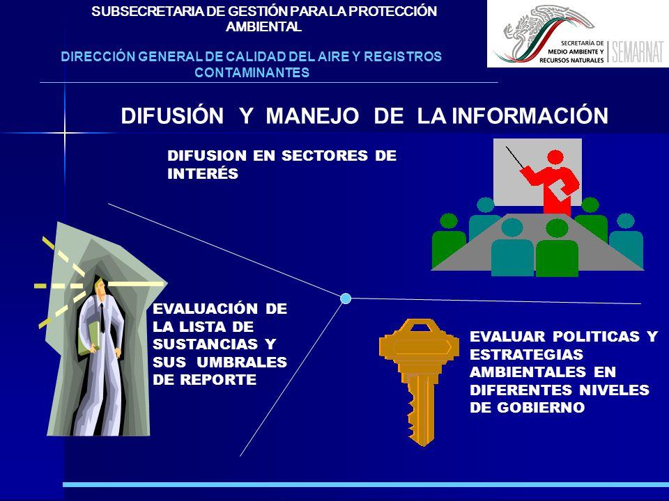 DIFUSIÓN Y MANEJO DE LA INFORMACIÓN