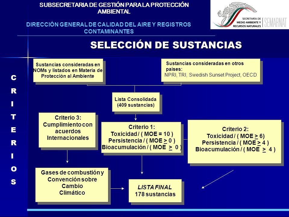 DIRECCIÓN GENERAL DE CALIDAD DEL AIRE Y REGISTROS CONTAMINANTES