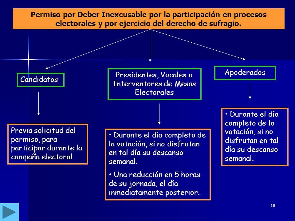 Presidentes, Vocales o Interventores de Mesas Electorales