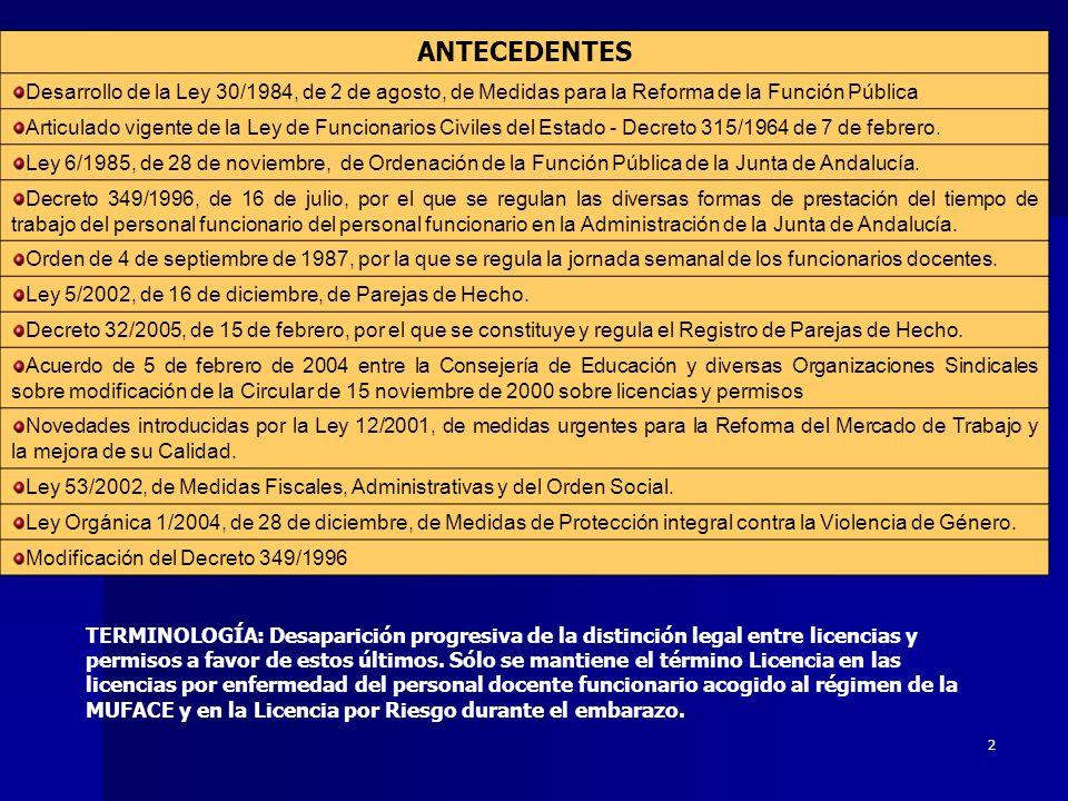 ANTECEDENTES Desarrollo de la Ley 30/1984, de 2 de agosto, de Medidas para la Reforma de la Función Pública.