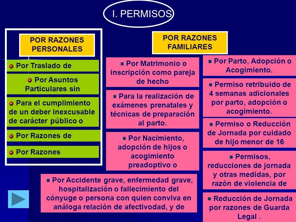 POR RAZONES FAMILIARES POR RAZONES PERSONALES