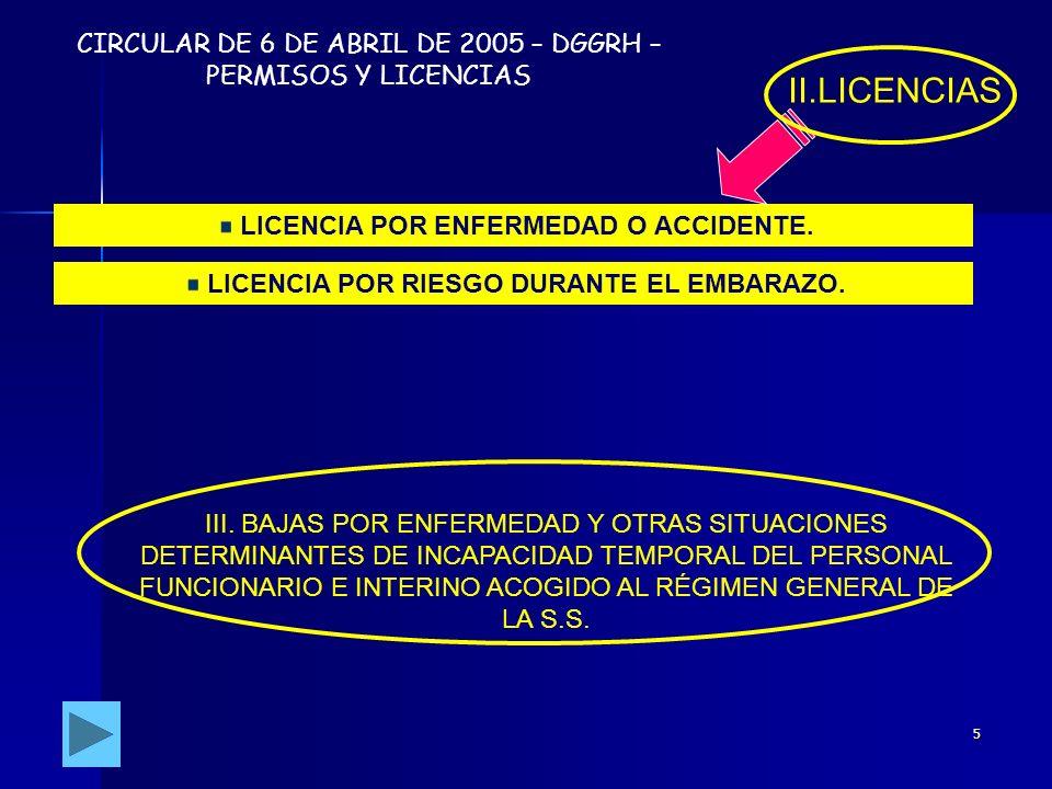 CIRCULAR DE 6 DE ABRIL DE 2005 – DGGRH – PERMISOS Y LICENCIAS