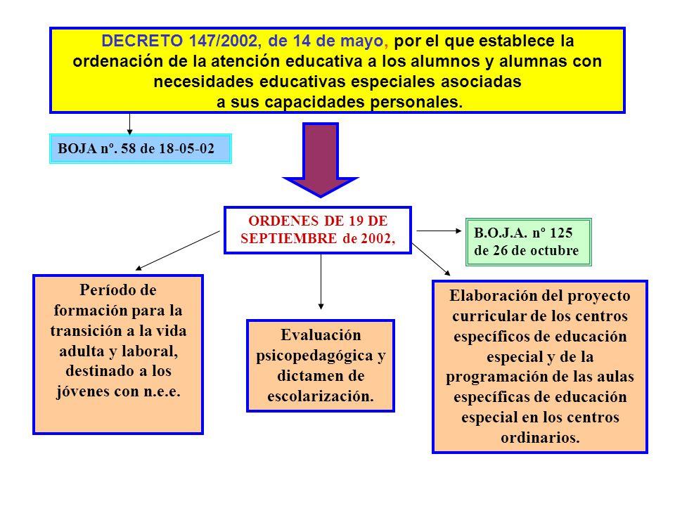 Evaluación psicopedagógica y dictamen de escolarización.
