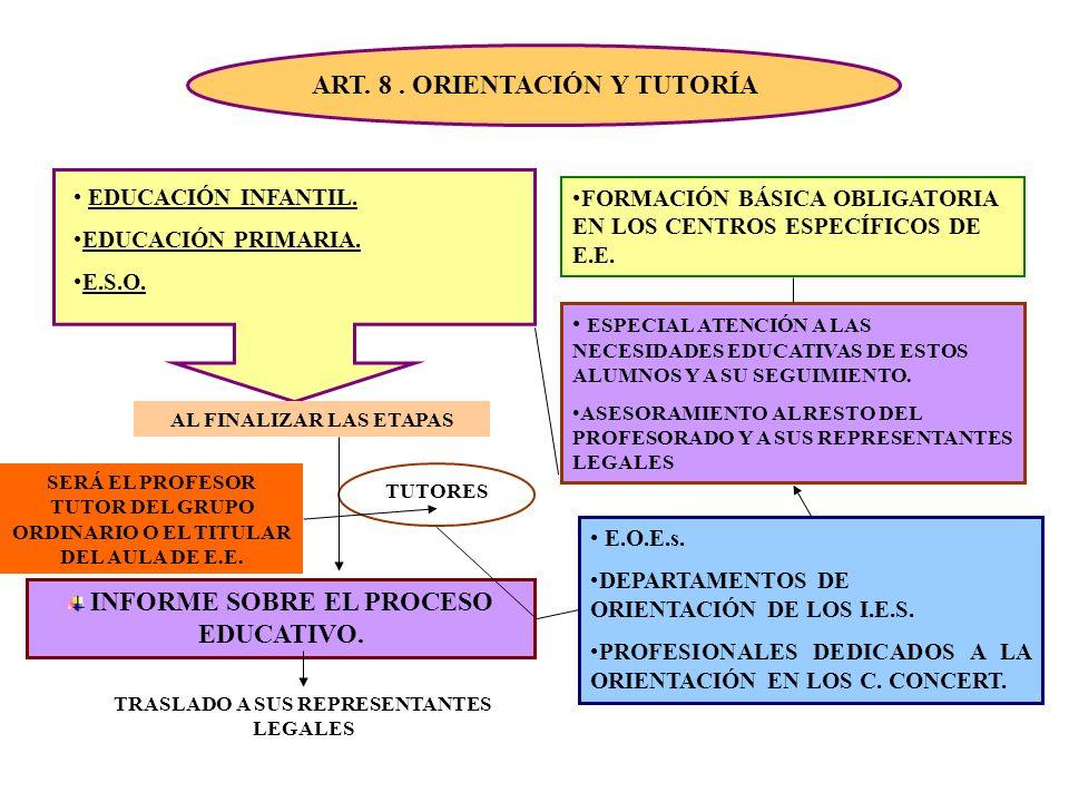 ART. 8 . ORIENTACIÓN Y TUTORÍA