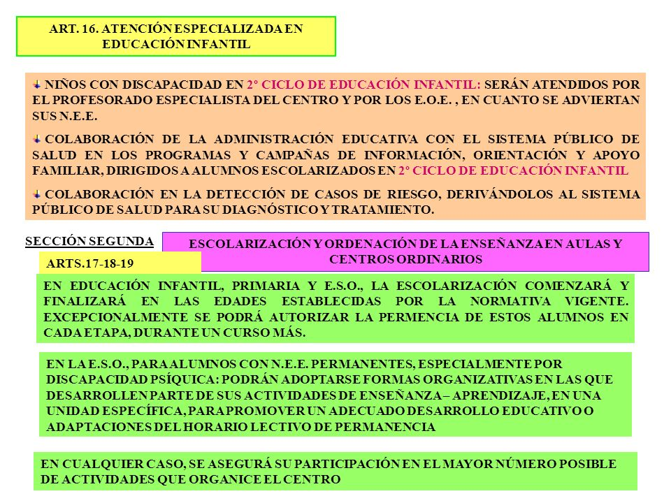 ART. 16. ATENCIÓN ESPECIALIZADA EN EDUCACIÓN INFANTIL