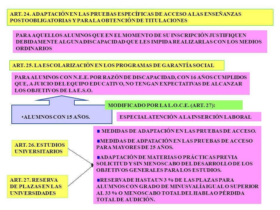ART. 24. ADAPTACIÓN EN LAS PRUEBAS ESPECÍFICAS DE ACCESO A LAS ENSEÑANZAS POSTOOBLIGATORIAS Y PARA LA OBTENCIÓN DE TITULACIONES