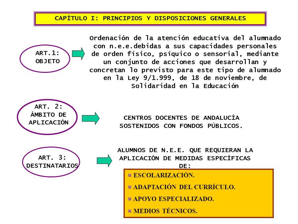 CAPÍTULO I: PRINCIPIOS Y DISPOSICIONES GENERALES