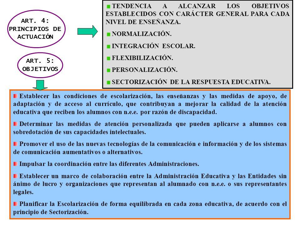 ART. 4: PRINCIPIOS DE ACTUACIÓN