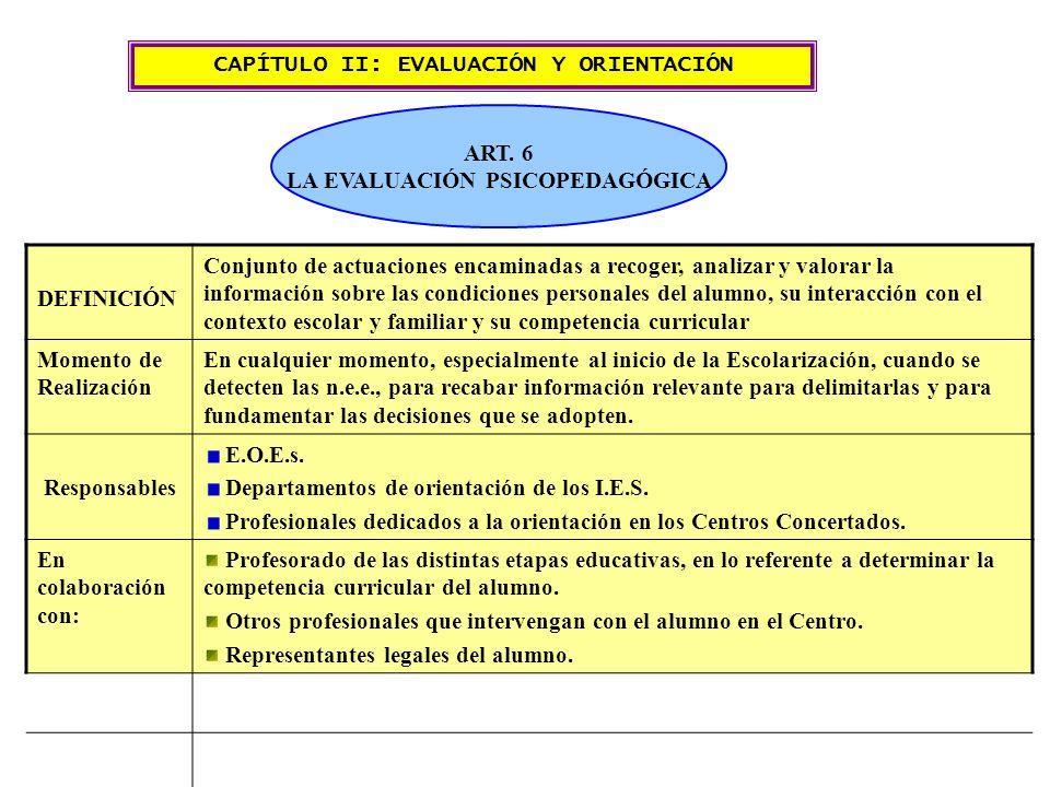 CAPÍTULO II: EVALUACIÓN Y ORIENTACIÓN LA EVALUACIÓN PSICOPEDAGÓGICA