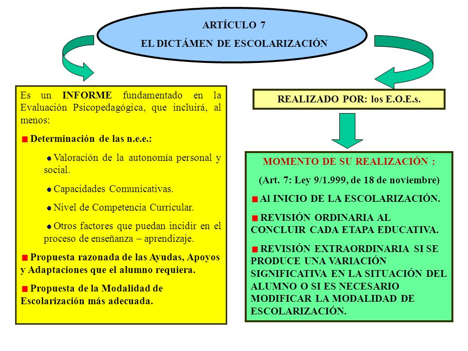 EL DICTÁMEN DE ESCOLARIZACIÓN