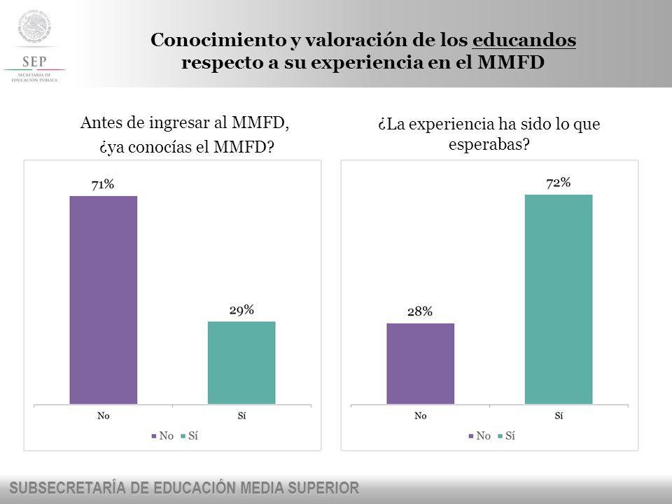 Conocimiento y valoración de los educandos respecto a su experiencia en el MMFD