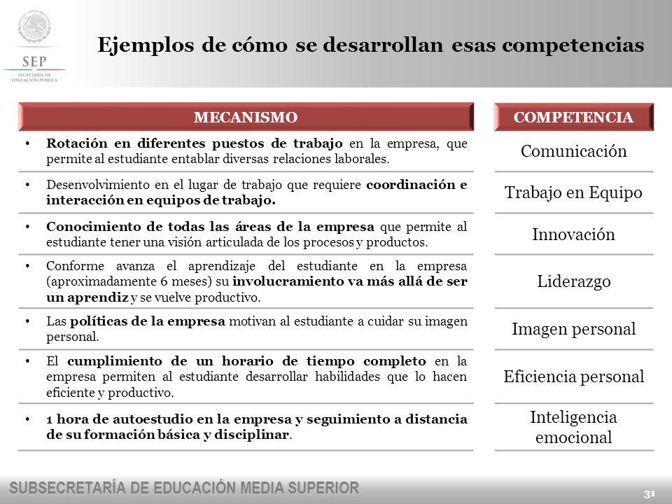Ejemplos de cómo se desarrollan esas competencias