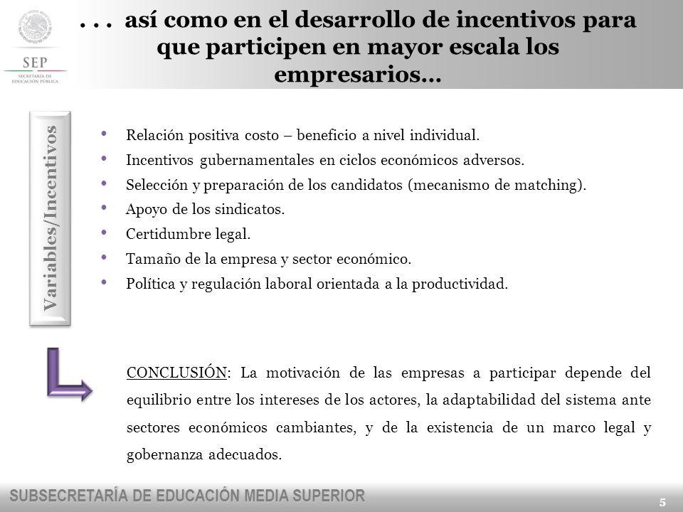Variables/Incentivos