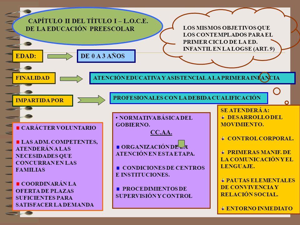 CAPÍTULO II DEL TÍTULO I – L.O.C.E.