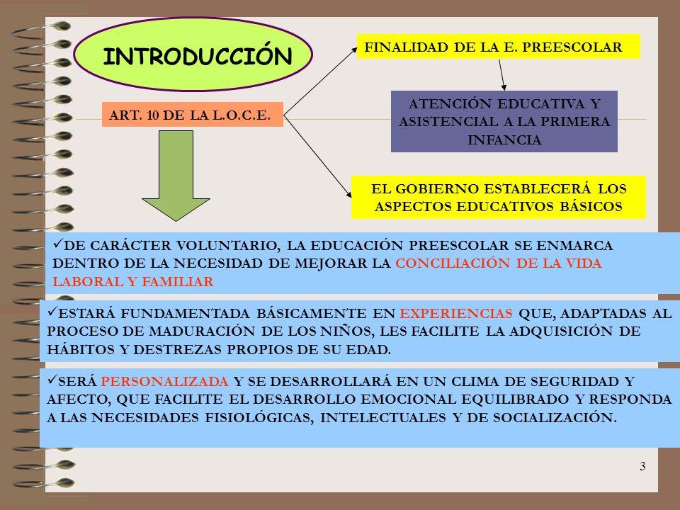 INTRODUCCIÓN FINALIDAD DE LA E. PREESCOLAR