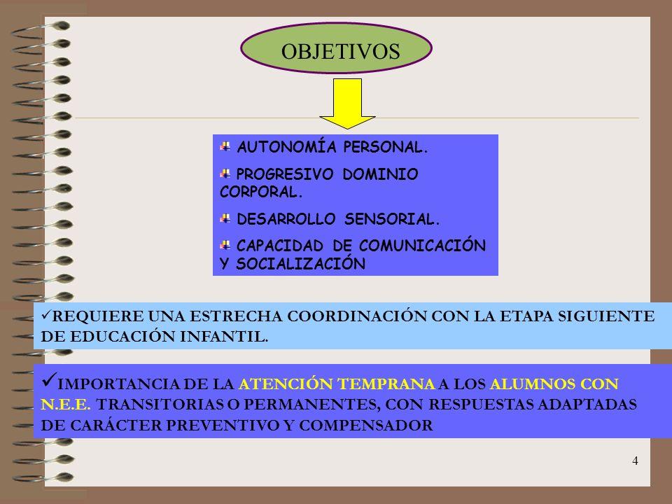 OBJETIVOSAUTONOMÍA PERSONAL. PROGRESIVO DOMINIO CORPORAL. DESARROLLO SENSORIAL. CAPACIDAD DE COMUNICACIÓN Y SOCIALIZACIÓN.