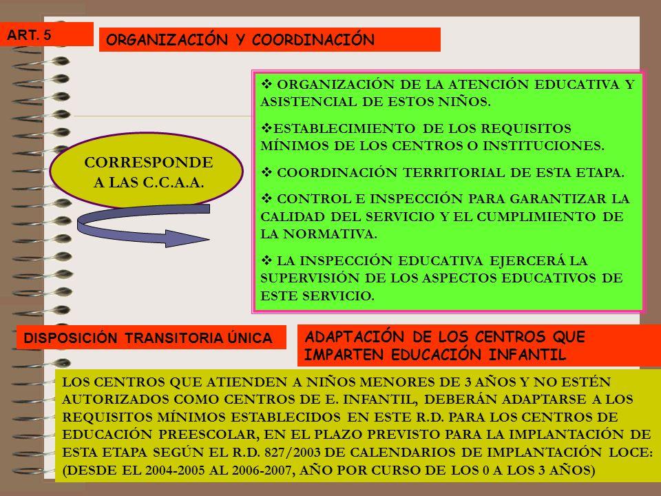 CORRESPONDE A LAS C.C.A.A. ART. 5 ORGANIZACIÓN Y COORDINACIÓN