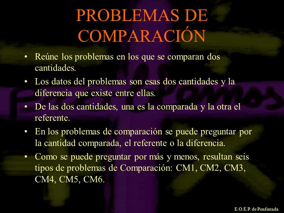 PROBLEMAS DE COMPARACIÓN