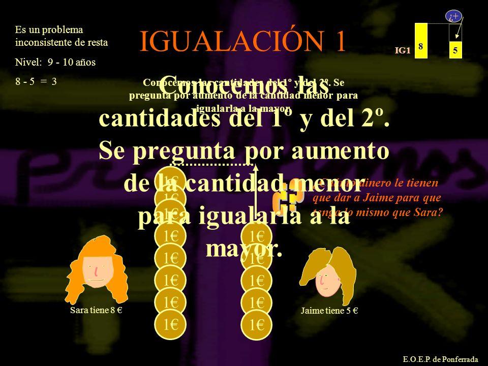 8 ¿+ IG1. 5. Es un problema inconsistente de resta. Nivel: 9 - 10 años. 8 - 5 = 3. IGUALACIÓN 1.